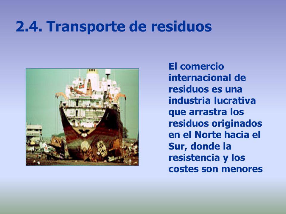 2.4. Transporte de residuos