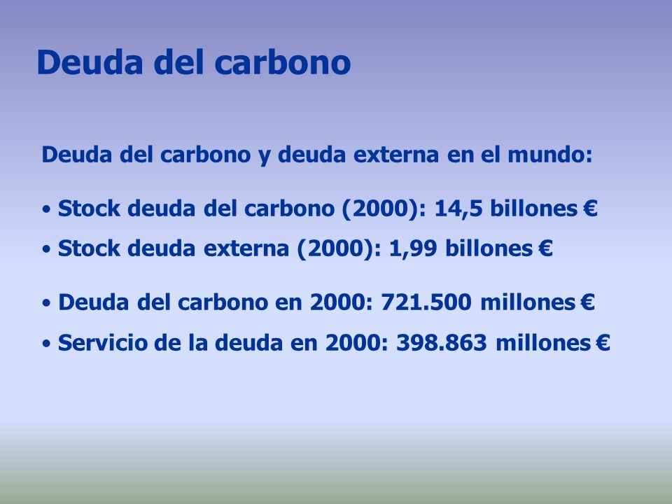 Deuda del carbono Deuda del carbono y deuda externa en el mundo: