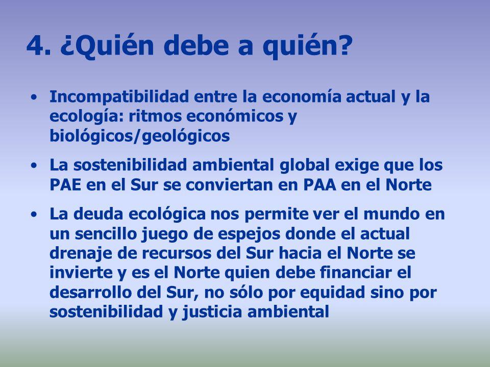 4. ¿Quién debe a quién Incompatibilidad entre la economía actual y la ecología: ritmos económicos y biológicos/geológicos.