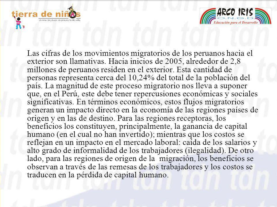 Las cifras de los movimientos migratorios de los peruanos hacia el exterior son llamativas.