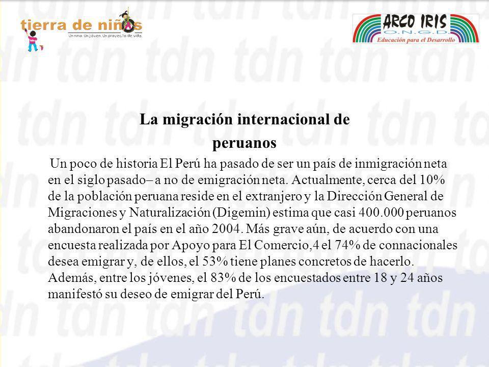 La migración internacional de