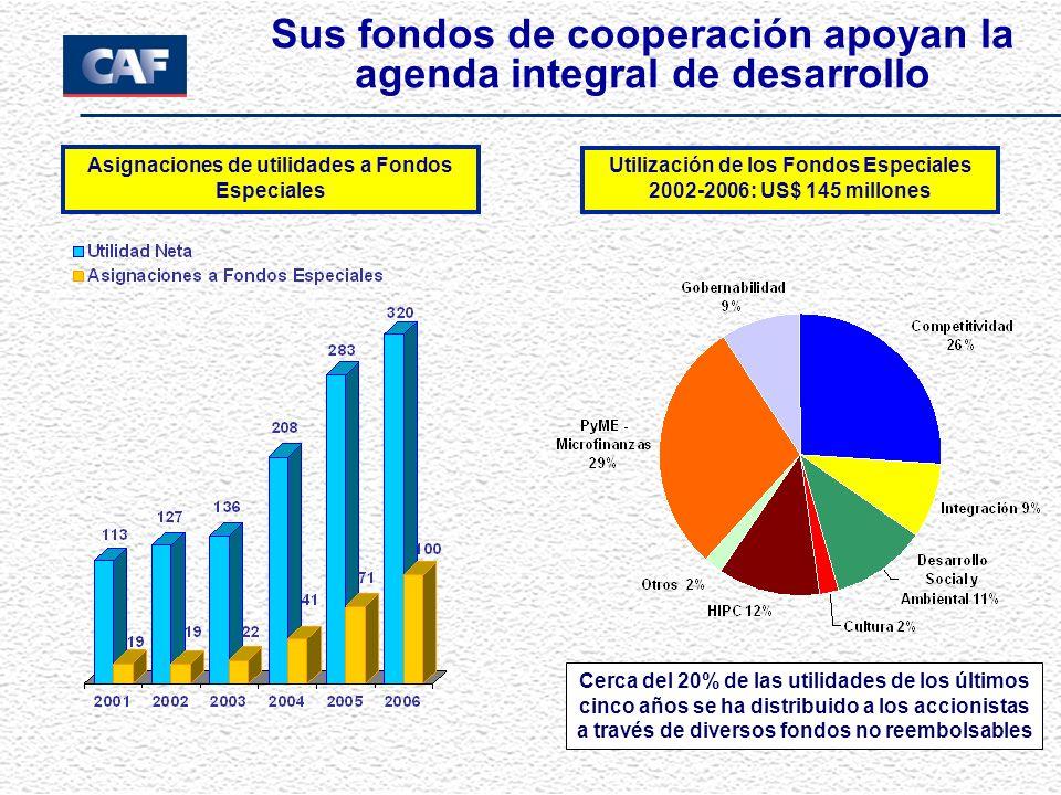 Sus fondos de cooperación apoyan la agenda integral de desarrollo