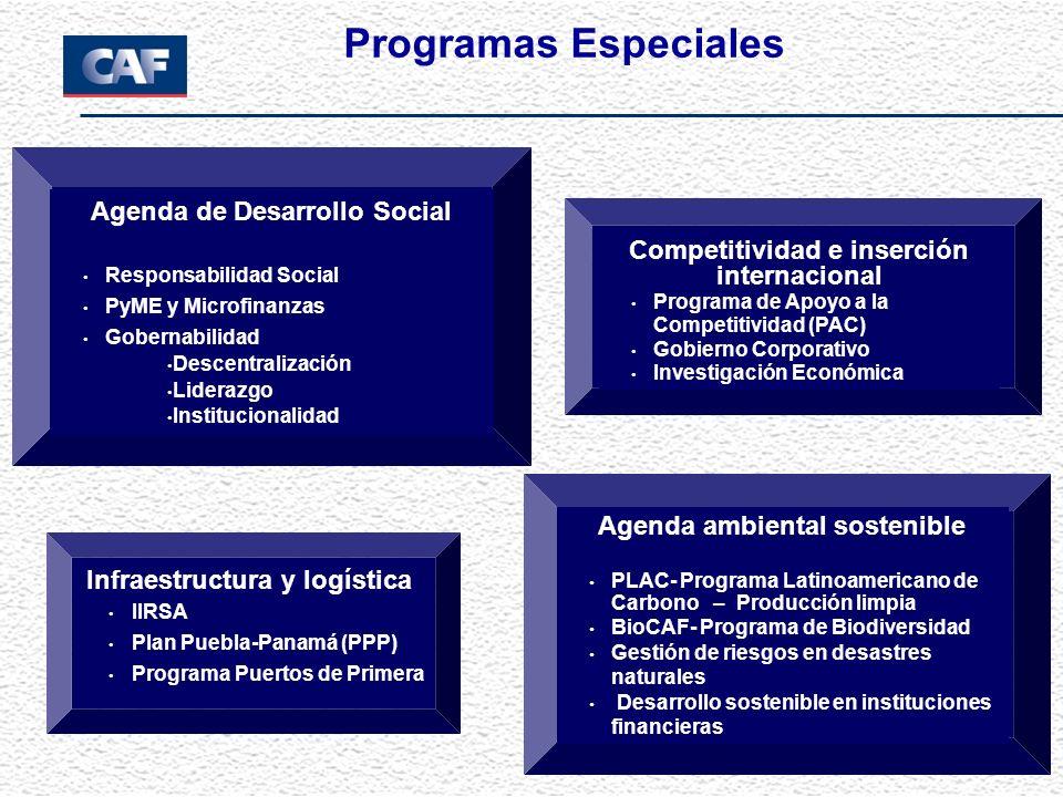 Programas Especiales Agenda de Desarrollo Social