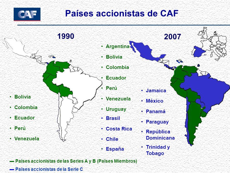 Países accionistas de CAF