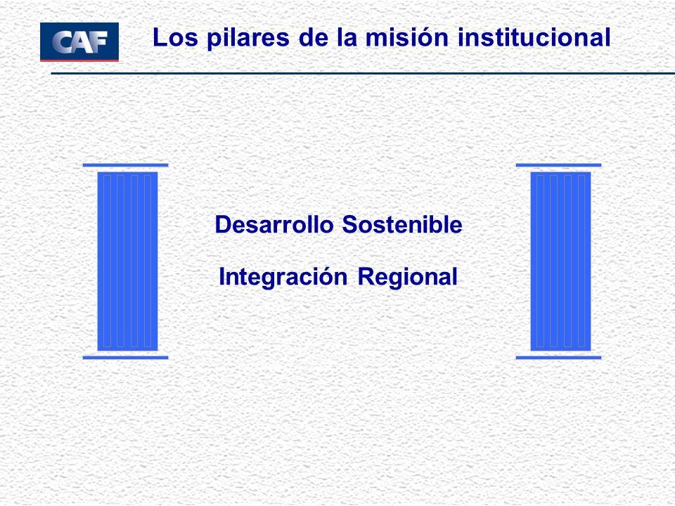 Los pilares de la misión institucional Desarrollo Sostenible
