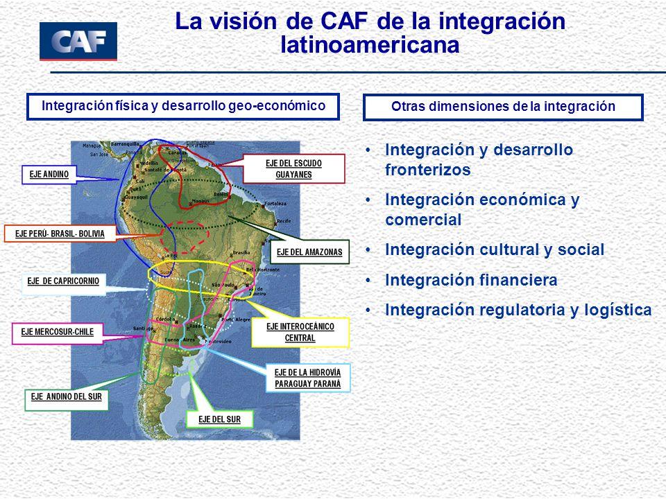 La visión de CAF de la integración latinoamericana
