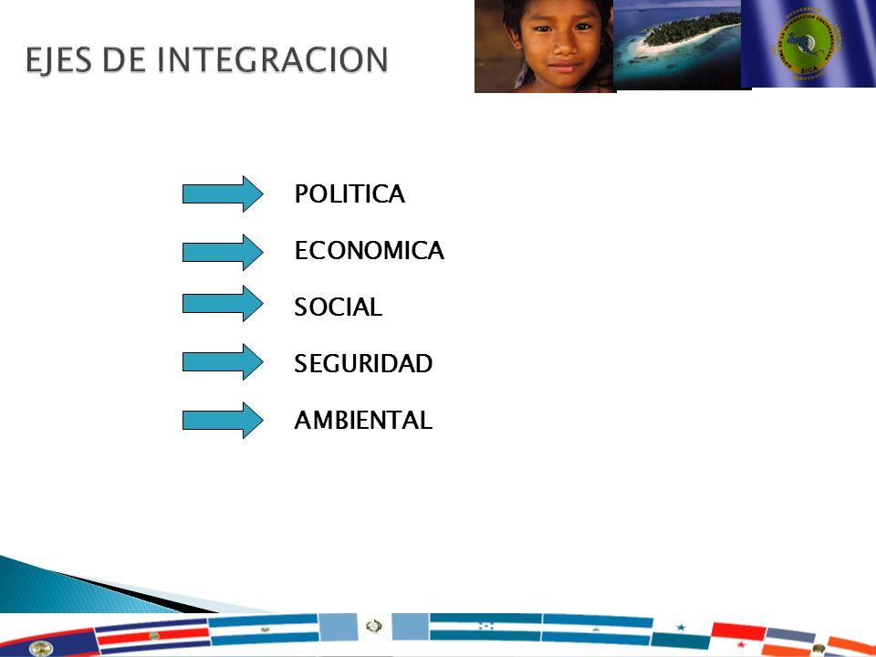 EJES DE INTEGRACION POLITICA ECONOMICA SOCIAL SEGURIDAD AMBIENTAL