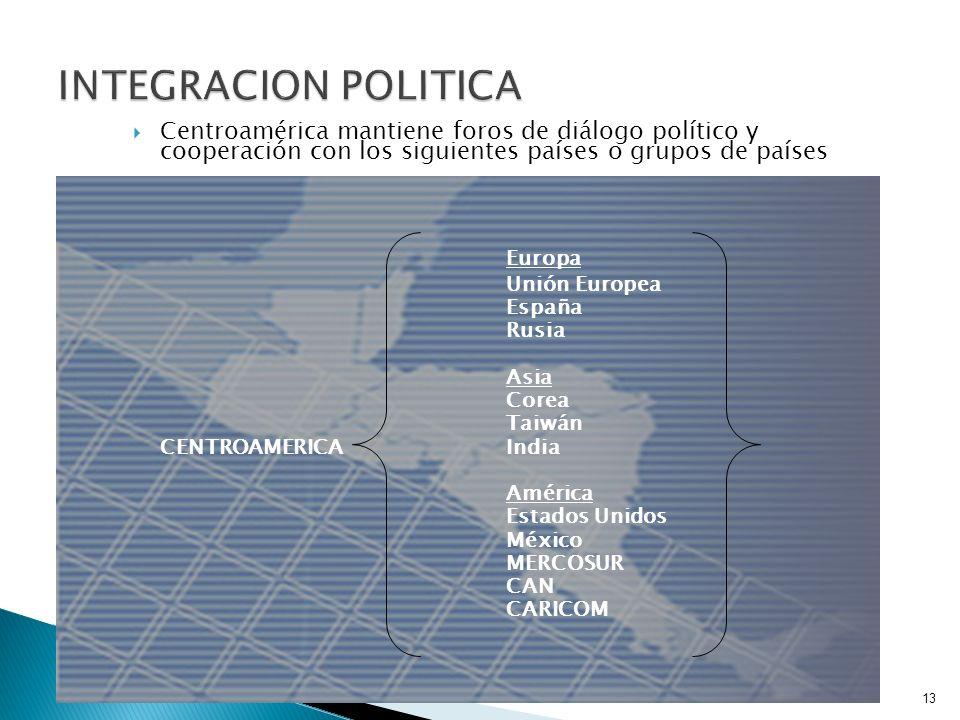 INTEGRACION POLITICA Centroamérica mantiene foros de diálogo político y cooperación con los siguientes países o grupos de países.