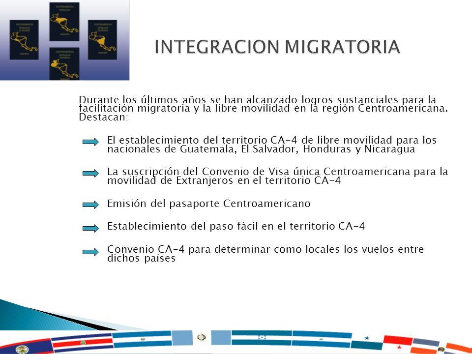 INTEGRACION MIGRATORIA