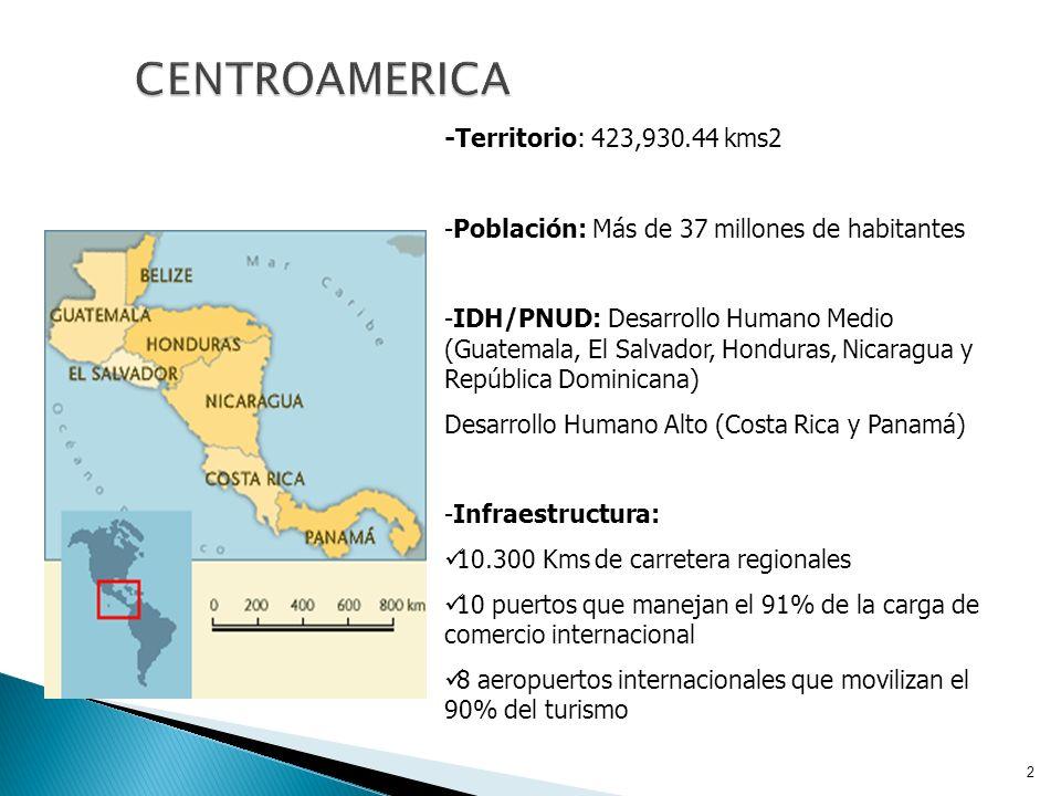 CENTROAMERICA -Territorio: 423,930.44 kms2