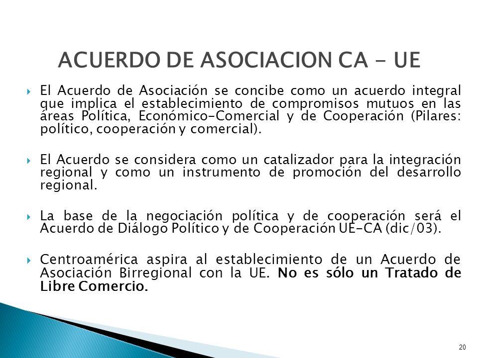 ACUERDO DE ASOCIACION CA - UE