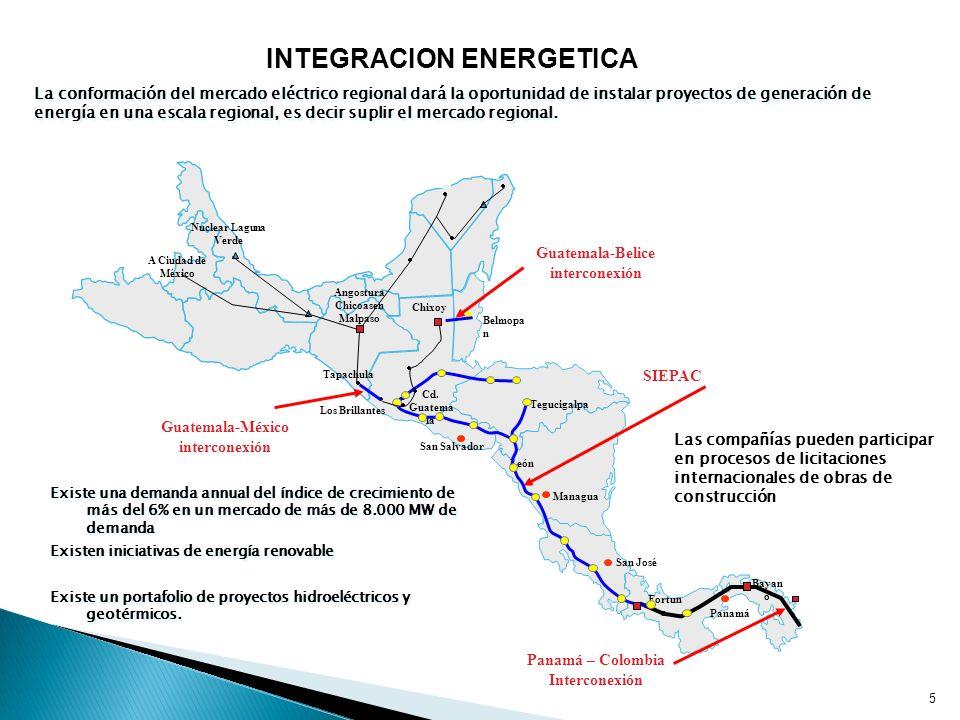 INTEGRACION ENERGETICA
