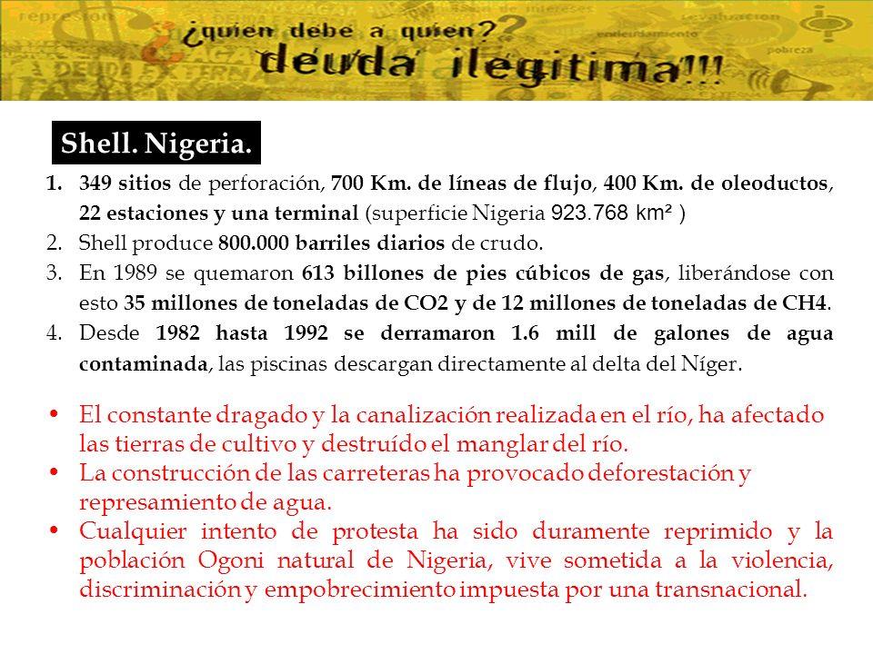 Shell. Nigeria.