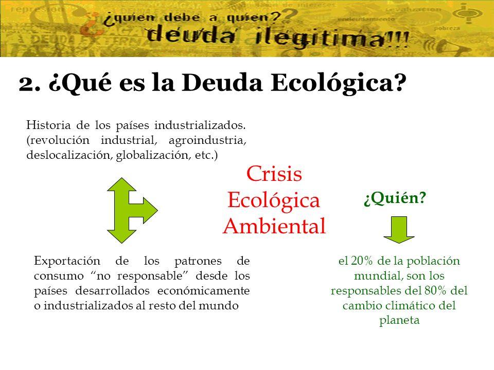 2. ¿Qué es la Deuda Ecológica