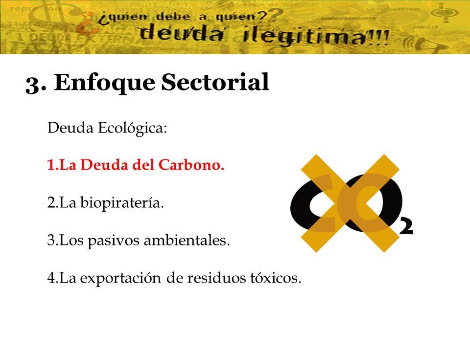 3. Enfoque Sectorial Deuda Ecológica: 1.La Deuda del Carbono.