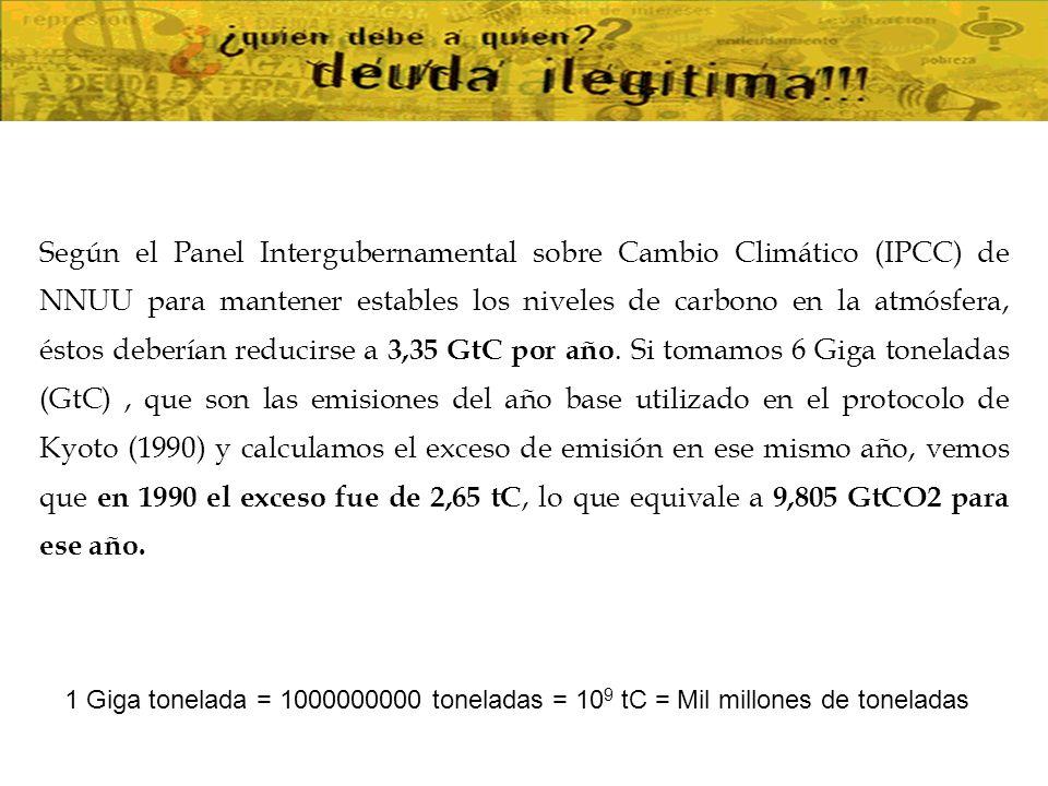 Según el Panel Intergubernamental sobre Cambio Climático (IPCC) de NNUU para mantener estables los niveles de carbono en la atmósfera, éstos deberían reducirse a 3,35 GtC por año. Si tomamos 6 Giga toneladas (GtC) , que son las emisiones del año base utilizado en el protocolo de Kyoto (1990) y calculamos el exceso de emisión en ese mismo año, vemos que en 1990 el exceso fue de 2,65 tC, lo que equivale a 9,805 GtCO2 para ese año.