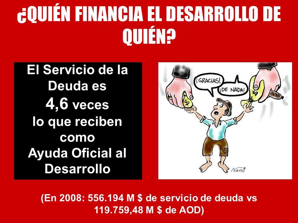¿QUIÉN FINANCIA EL DESARROLLO DE QUIÉN