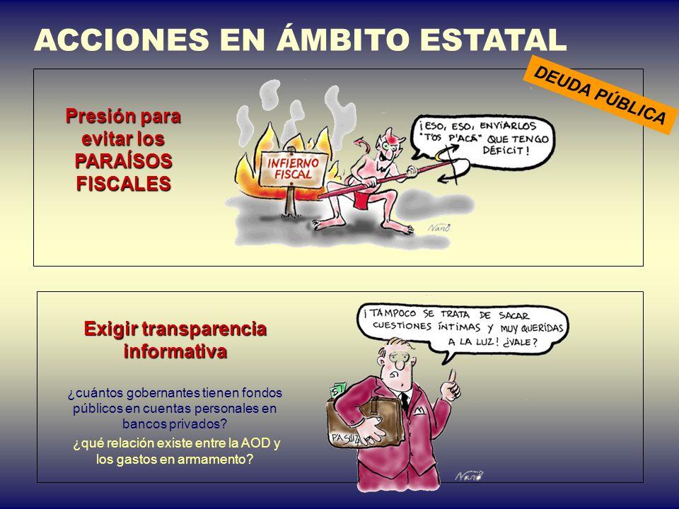 ACCIONES EN ÁMBITO ESTATAL