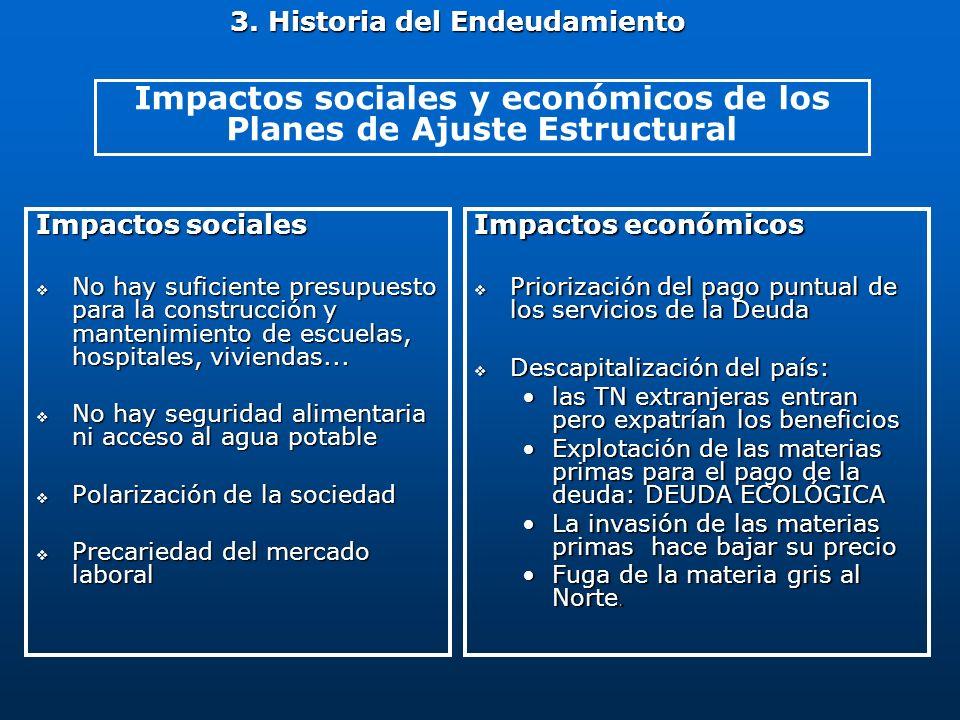 Impactos sociales y económicos de los Planes de Ajuste Estructural