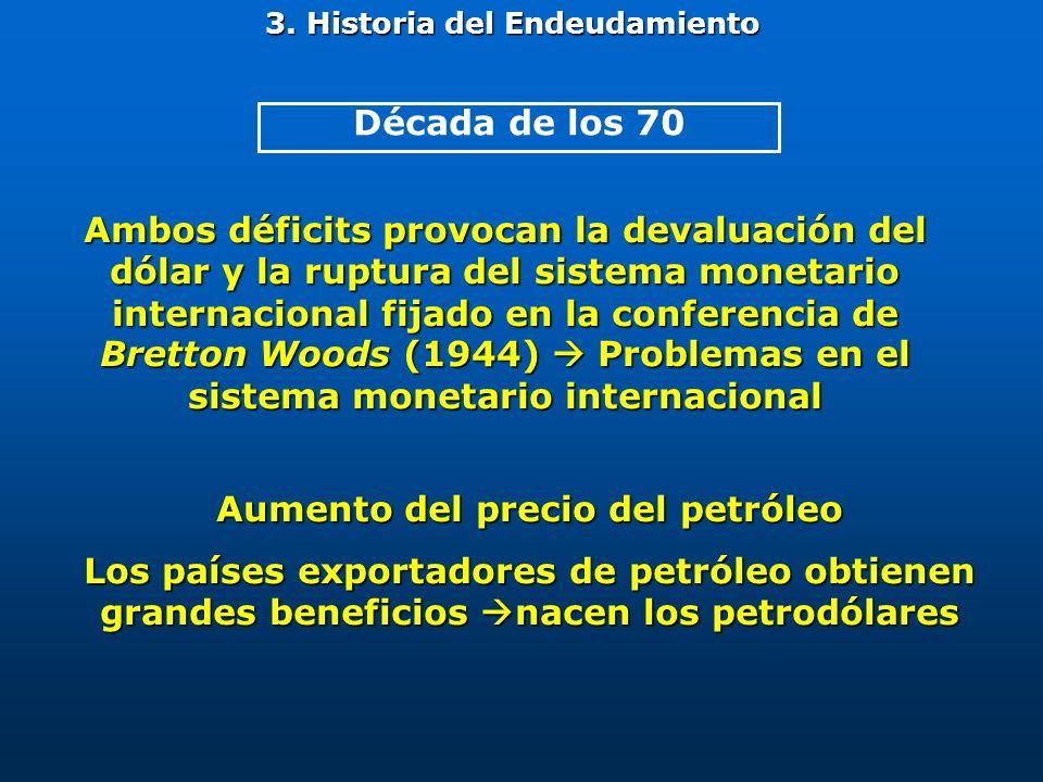 3. Historia del Endeudamiento Aumento del precio del petróleo
