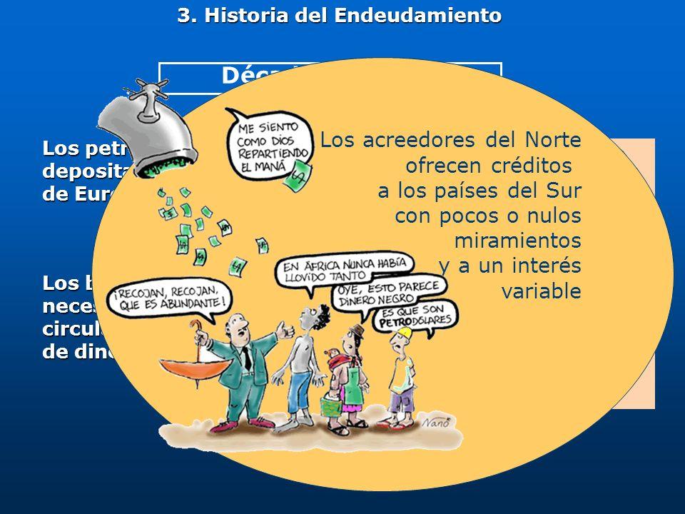 3. Historia del Endeudamiento