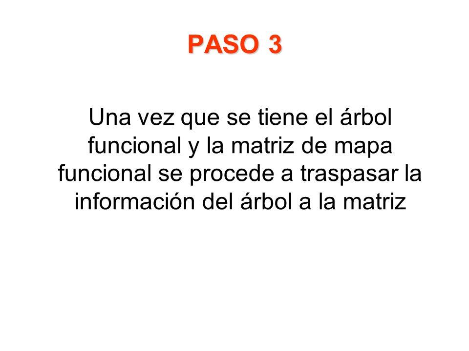 PASO 3 Una vez que se tiene el árbol funcional y la matriz de mapa