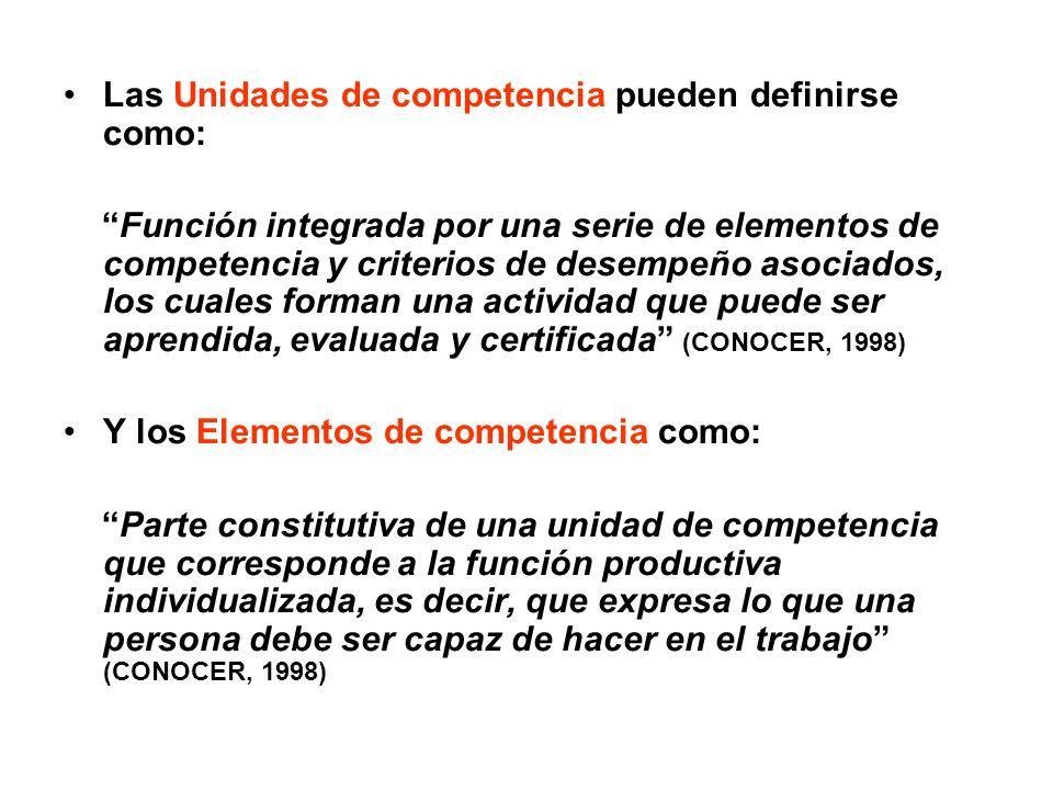 Las Unidades de competencia pueden definirse como: