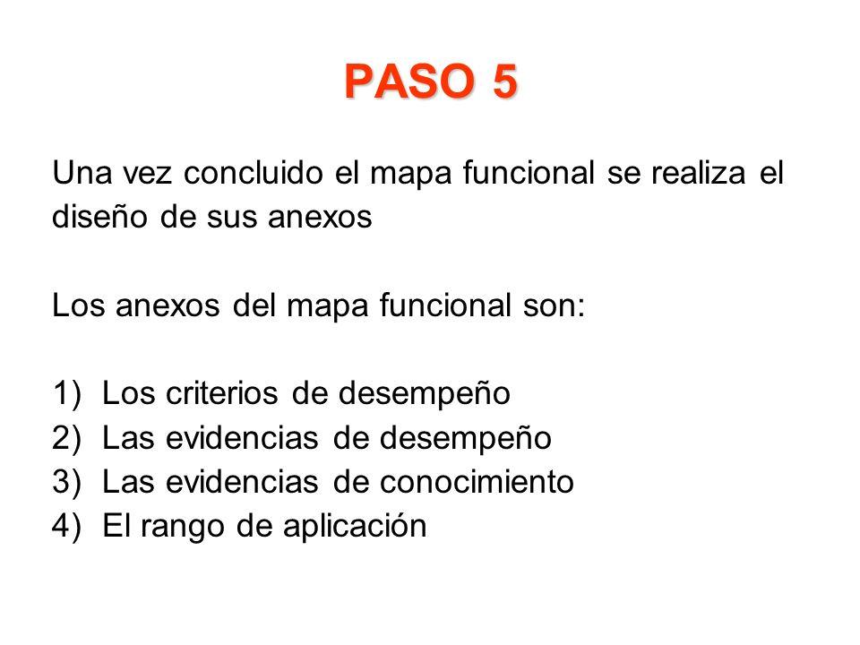 PASO 5 Una vez concluido el mapa funcional se realiza el