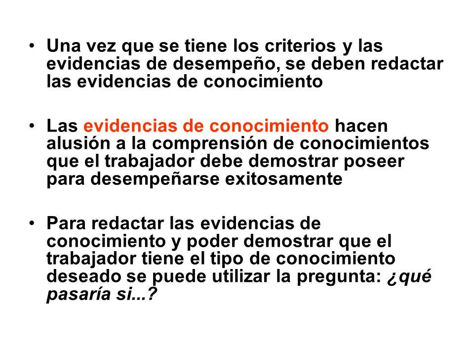 Una vez que se tiene los criterios y las evidencias de desempeño, se deben redactar las evidencias de conocimiento