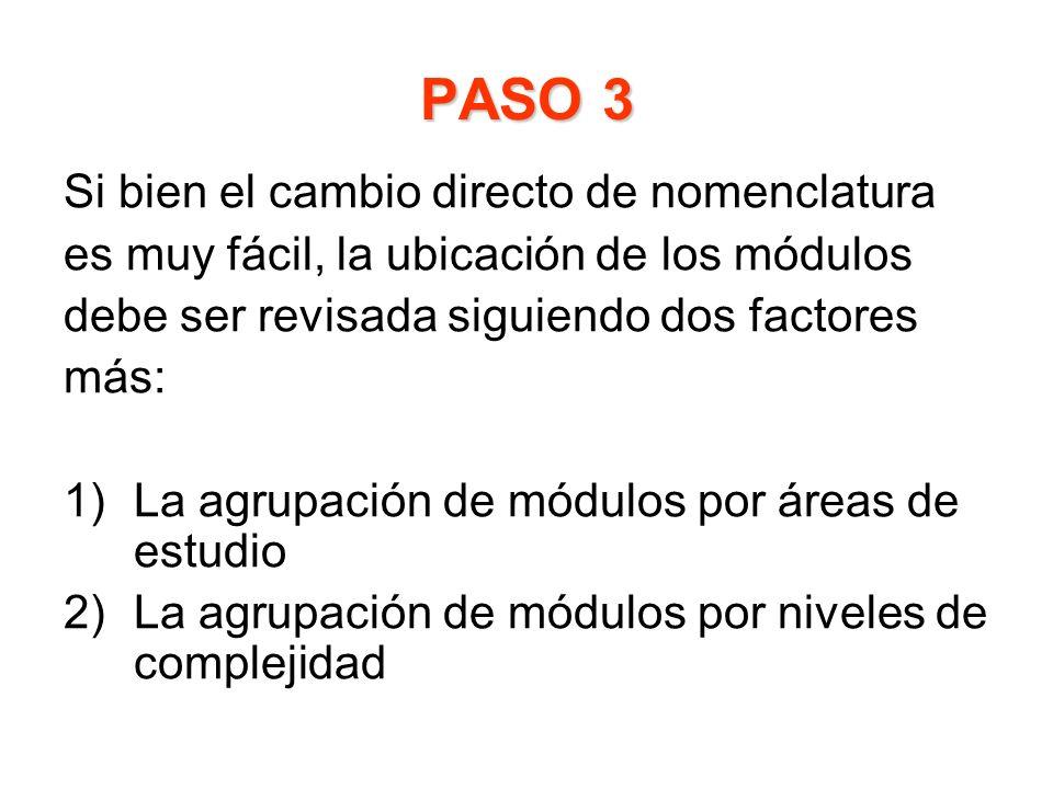 PASO 3 Si bien el cambio directo de nomenclatura