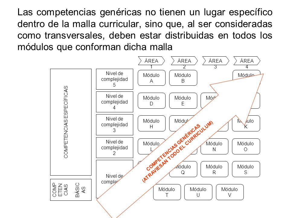 (ATRAVIESAN TODO EL CURRICULUM) COMPETENCIAS GENÉRICAS