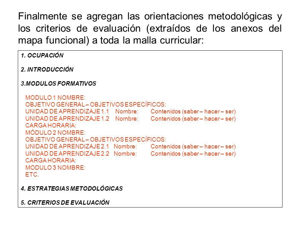 Finalmente se agregan las orientaciones metodológicas y los criterios de evaluación (extraídos de los anexos del mapa funcional) a toda la malla curricular: