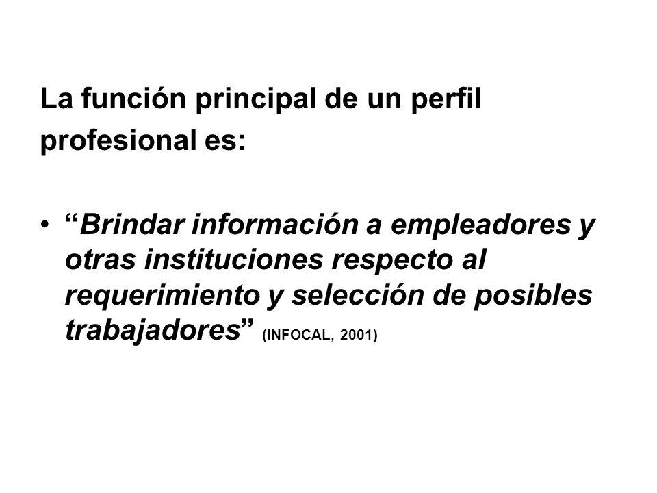 La función principal de un perfil