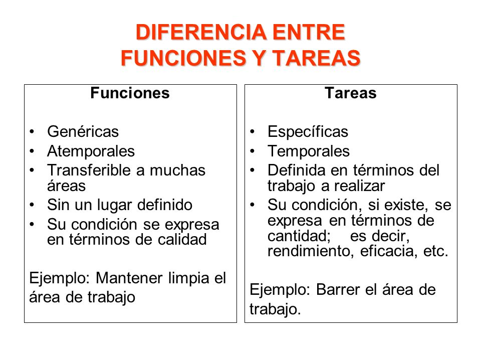 DIFERENCIA ENTRE FUNCIONES Y TAREAS