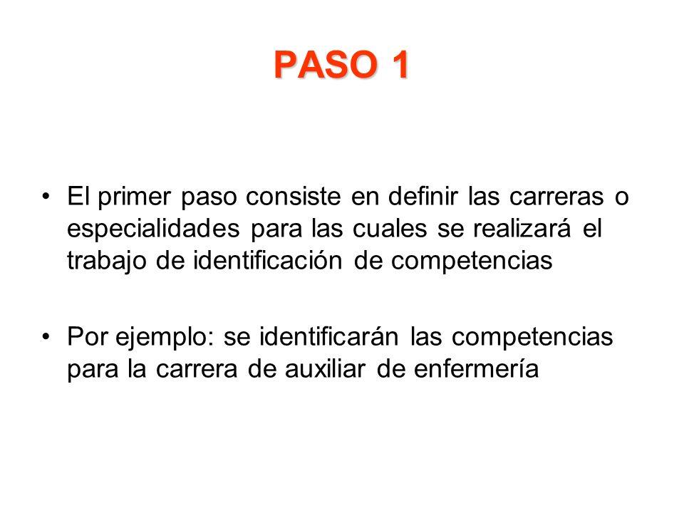 PASO 1 El primer paso consiste en definir las carreras o especialidades para las cuales se realizará el trabajo de identificación de competencias.