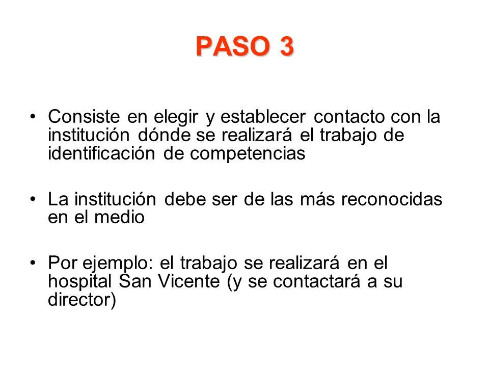 PASO 3 Consiste en elegir y establecer contacto con la institución dónde se realizará el trabajo de identificación de competencias.
