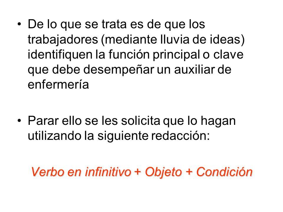 Verbo en infinitivo + Objeto + Condición