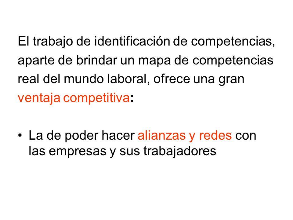 El trabajo de identificación de competencias,