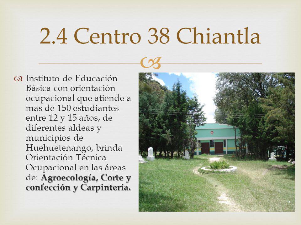 2.4 Centro 38 Chiantla