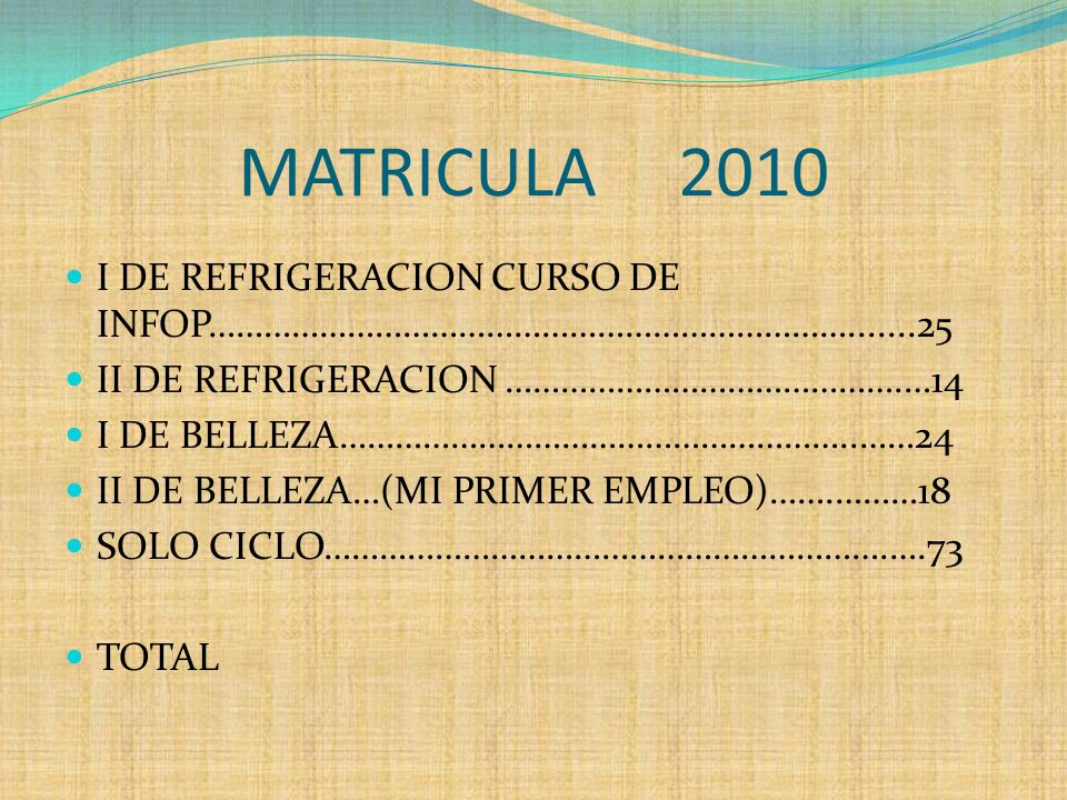MATRICULA 2010 I DE REFRIGERACION CURSO DE INFOP…………………………………………………………….......25. II DE REFRIGERACION …………………………………….…14.