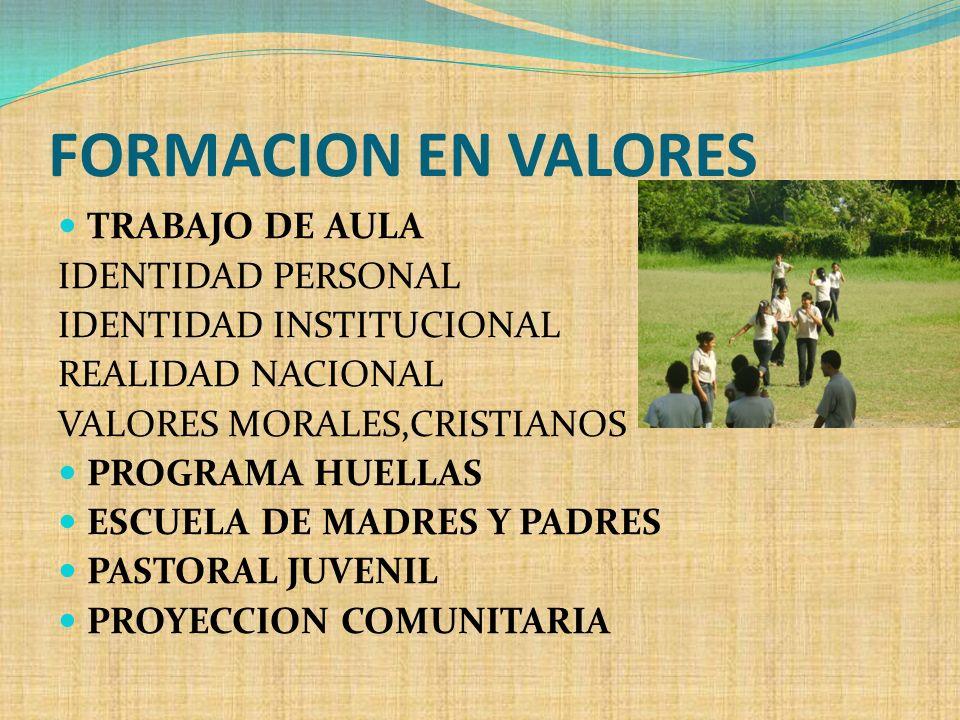 FORMACION EN VALORES TRABAJO DE AULA IDENTIDAD PERSONAL