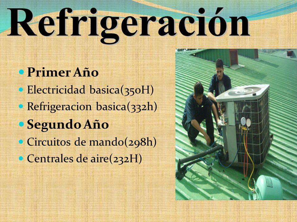 Refrigeración Primer Año Segundo Año Electricidad basica(350H)