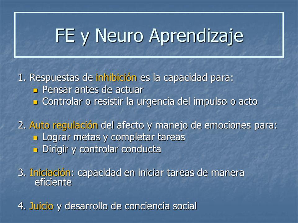FE y Neuro Aprendizaje1. Respuestas de inhibición es la capacidad para: Pensar antes de actuar. Controlar o resistir la urgencia del impulso o acto.