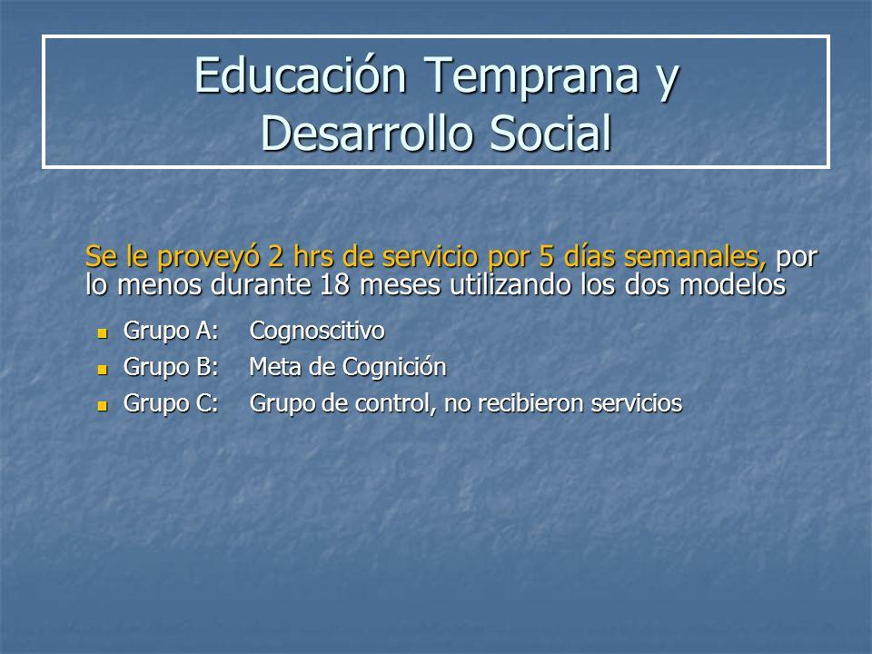 Educación Temprana y Desarrollo Social