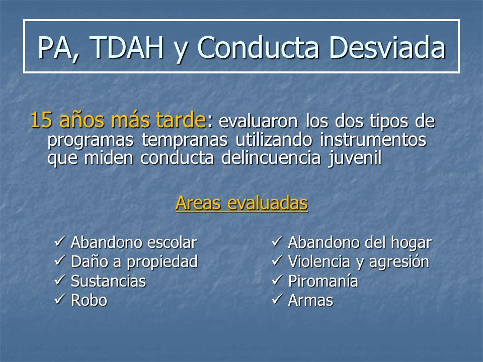 PA, TDAH y Conducta Desviada
