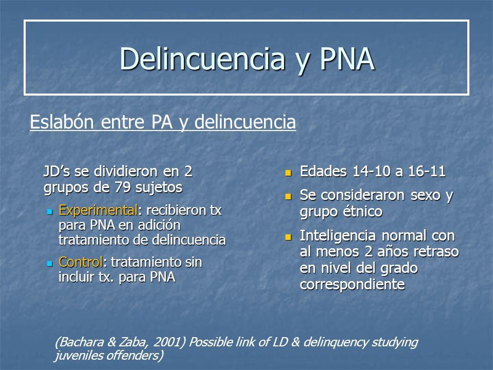 Delincuencia y PNA Eslabón entre PA y delincuencia