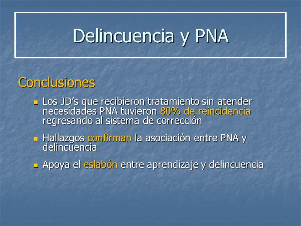 Delincuencia y PNA Conclusiones