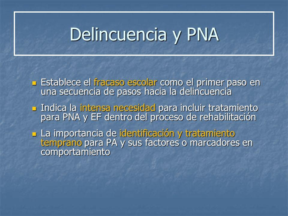 Delincuencia y PNA Establece el fracaso escolar como el primer paso en una secuencia de pasos hacia la delincuencia.