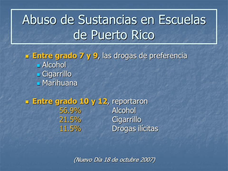 Abuso de Sustancias en Escuelas de Puerto Rico