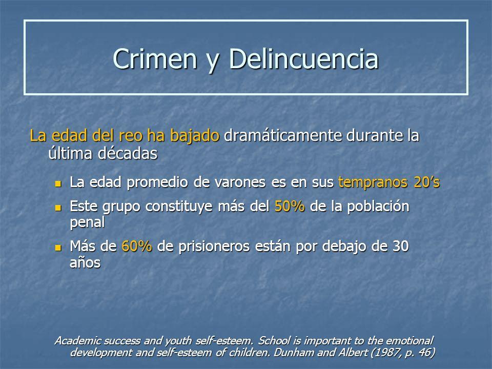 Crimen y DelincuenciaLa edad del reo ha bajado dramáticamente durante la última décadas. La edad promedio de varones es en sus tempranos 20's.